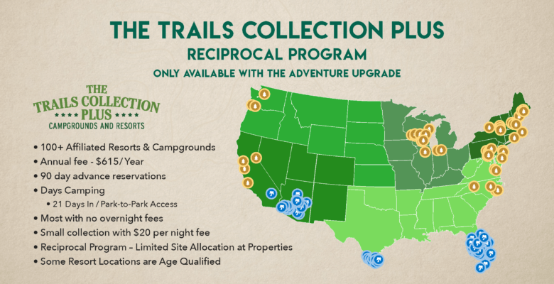 The trails collection plus membership benefits