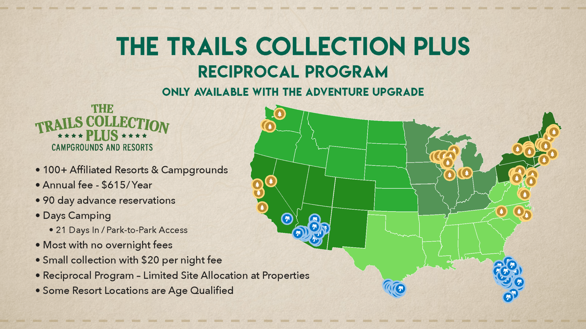 What is the Trails Collection Plus Membership by Thousand Trails?